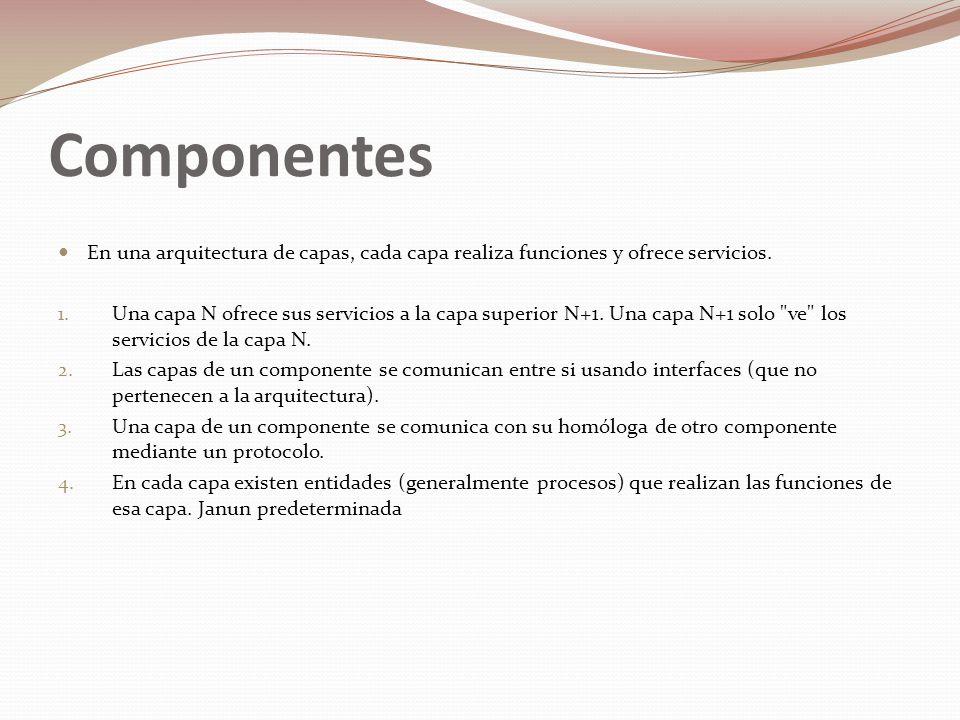 Componentes En una arquitectura de capas, cada capa realiza funciones y ofrece servicios.