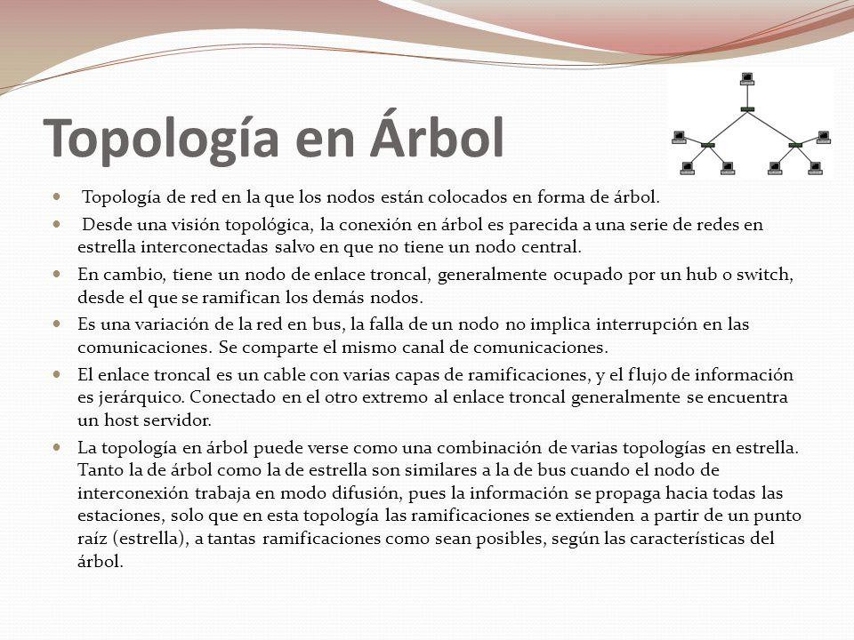 Topología en Árbol Topología de red en la que los nodos están colocados en forma de árbol.