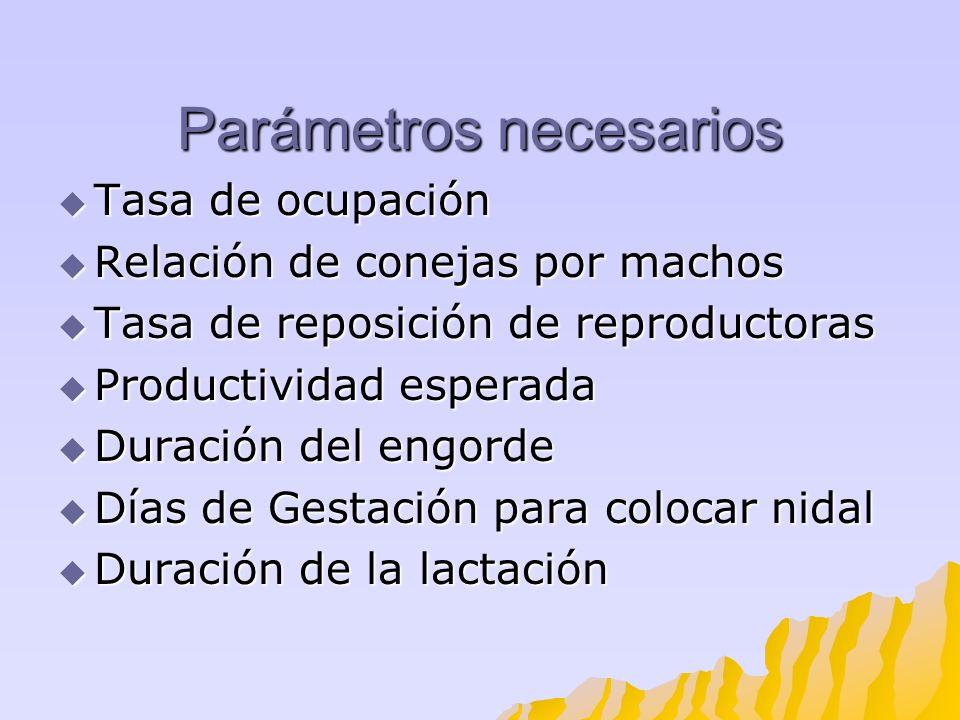Parámetros necesarios
