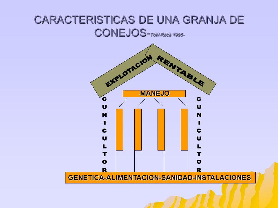 CARACTERISTICAS DE UNA GRANJA DE CONEJOS-Toni Roca 1995-