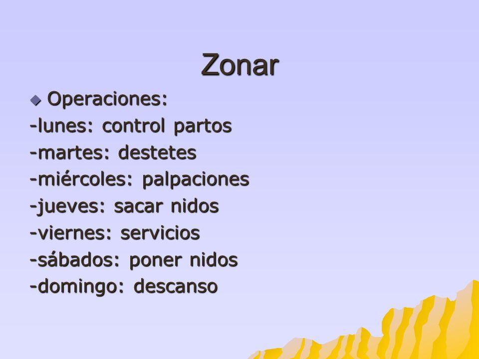 Zonar Operaciones: -lunes: control partos -martes: destetes