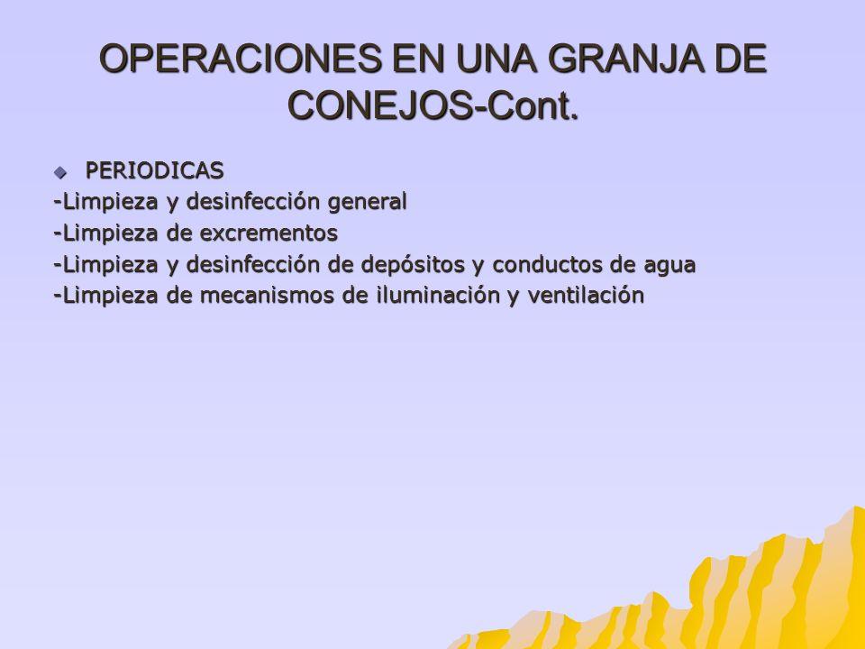 OPERACIONES EN UNA GRANJA DE CONEJOS-Cont.