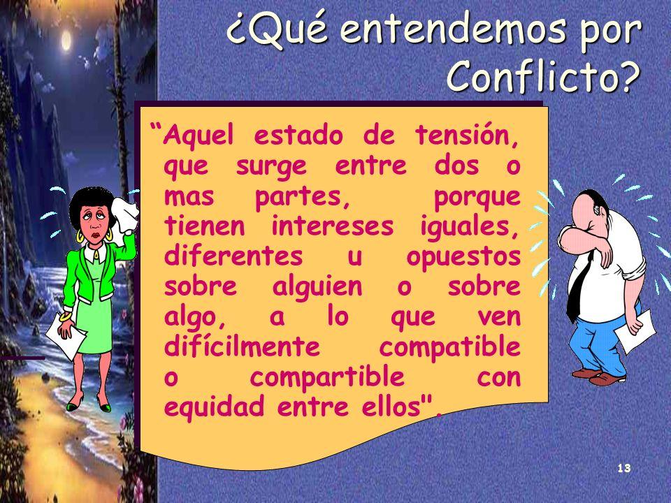 ¿Qué entendemos por Conflicto