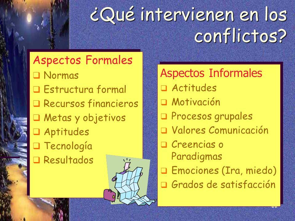 ¿Qué intervienen en los conflictos