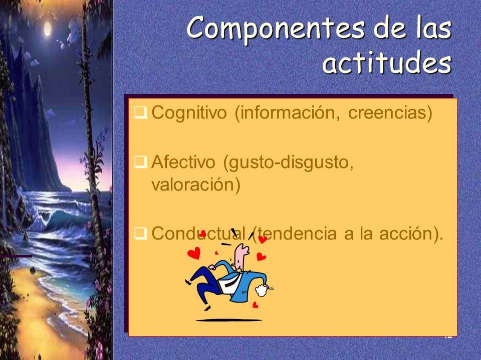 Componentes de las actitudes