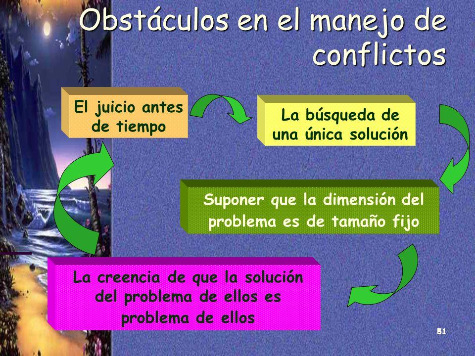 Obstáculos en el manejo de conflictos