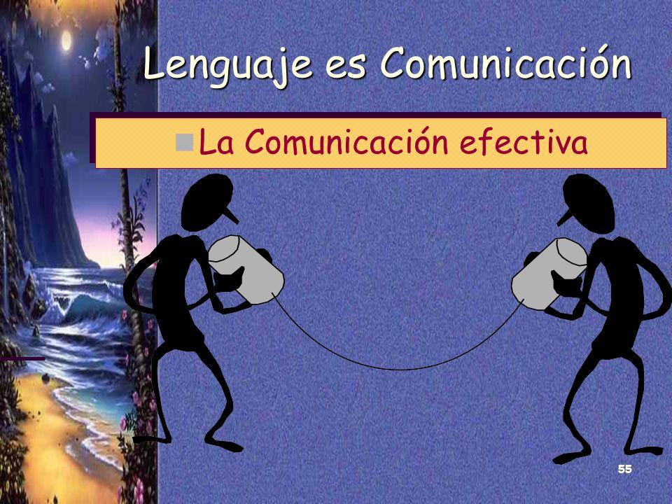 Lenguaje es Comunicación