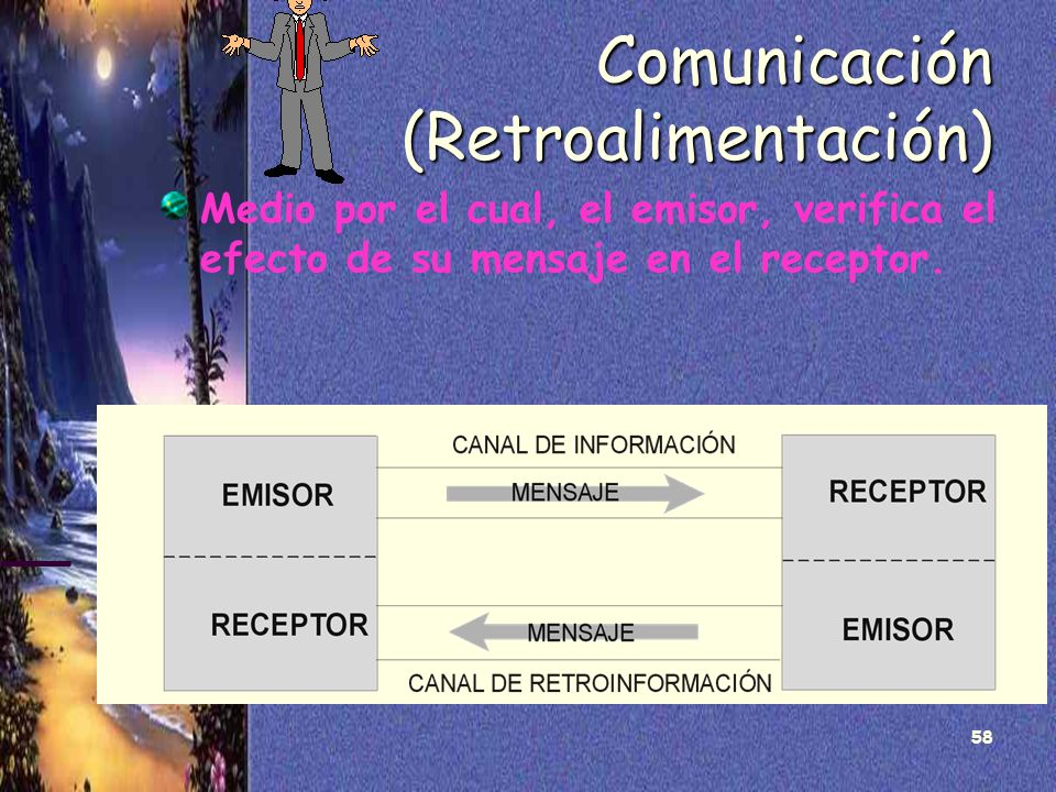 Comunicación (Retroalimentación)