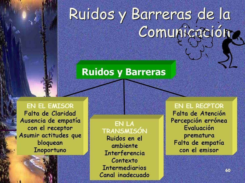 Ruidos y Barreras de la Comunicación