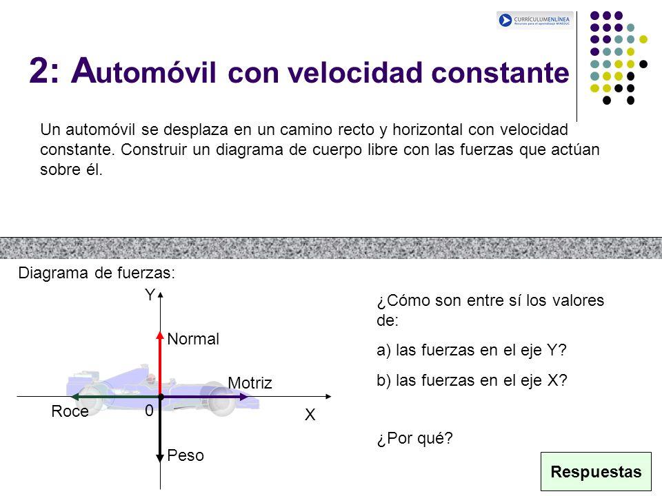 2: Automóvil con velocidad constante