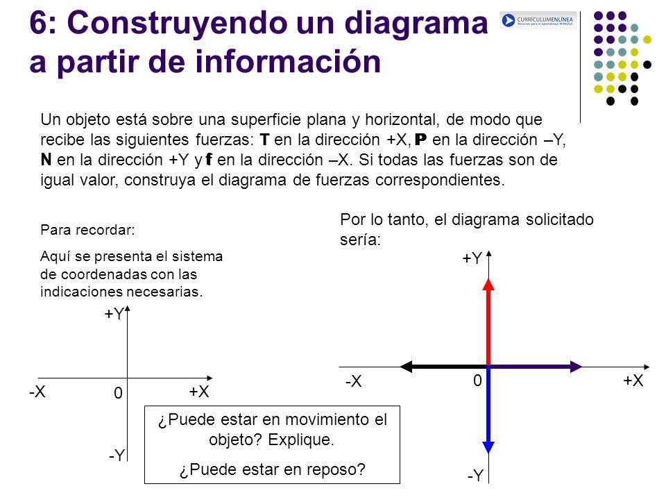 6: Construyendo un diagrama a partir de información