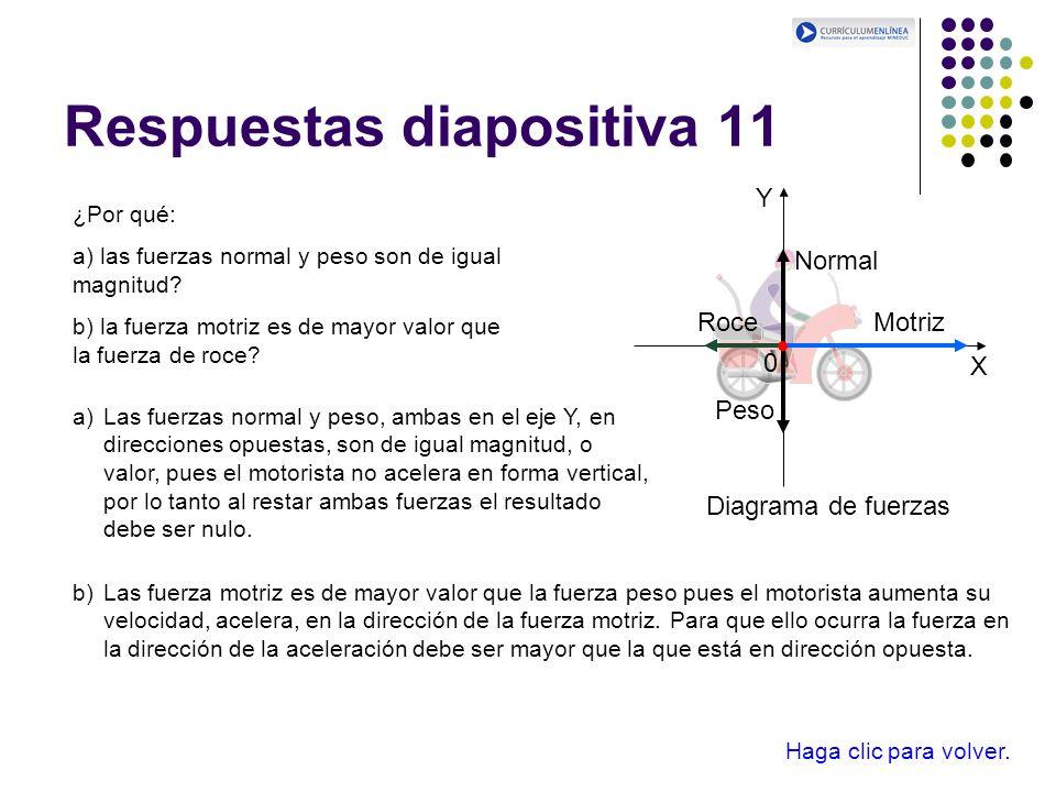 Respuestas diapositiva 11