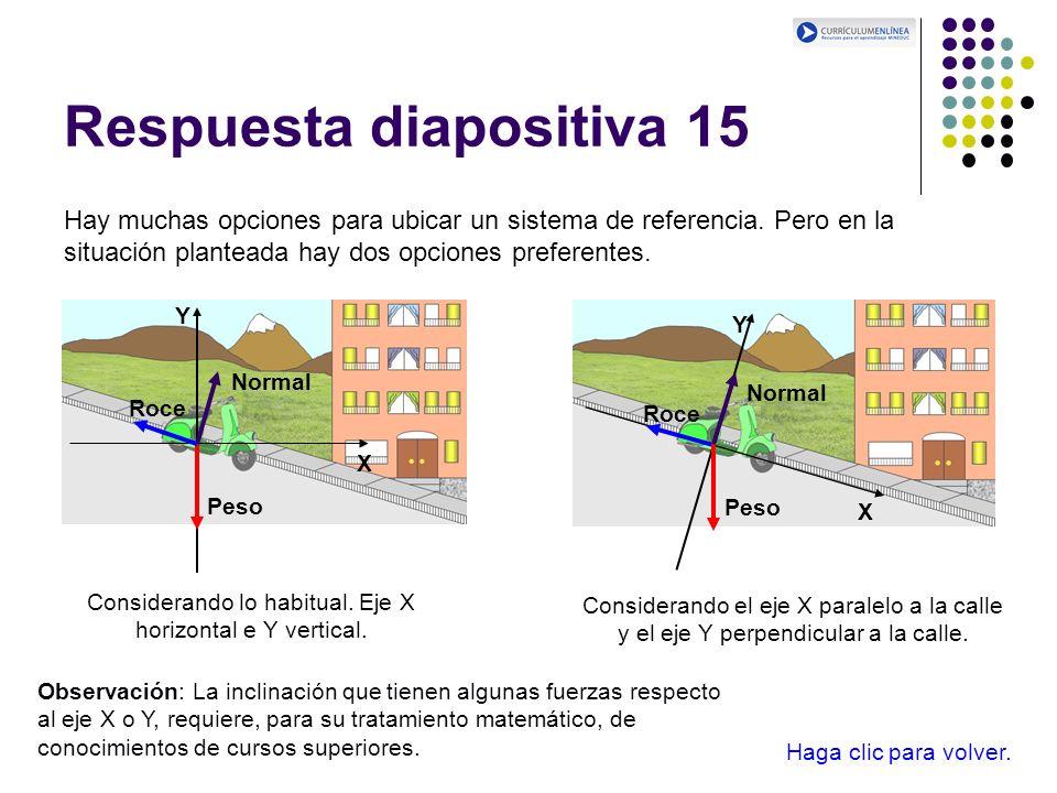 Respuesta diapositiva 15