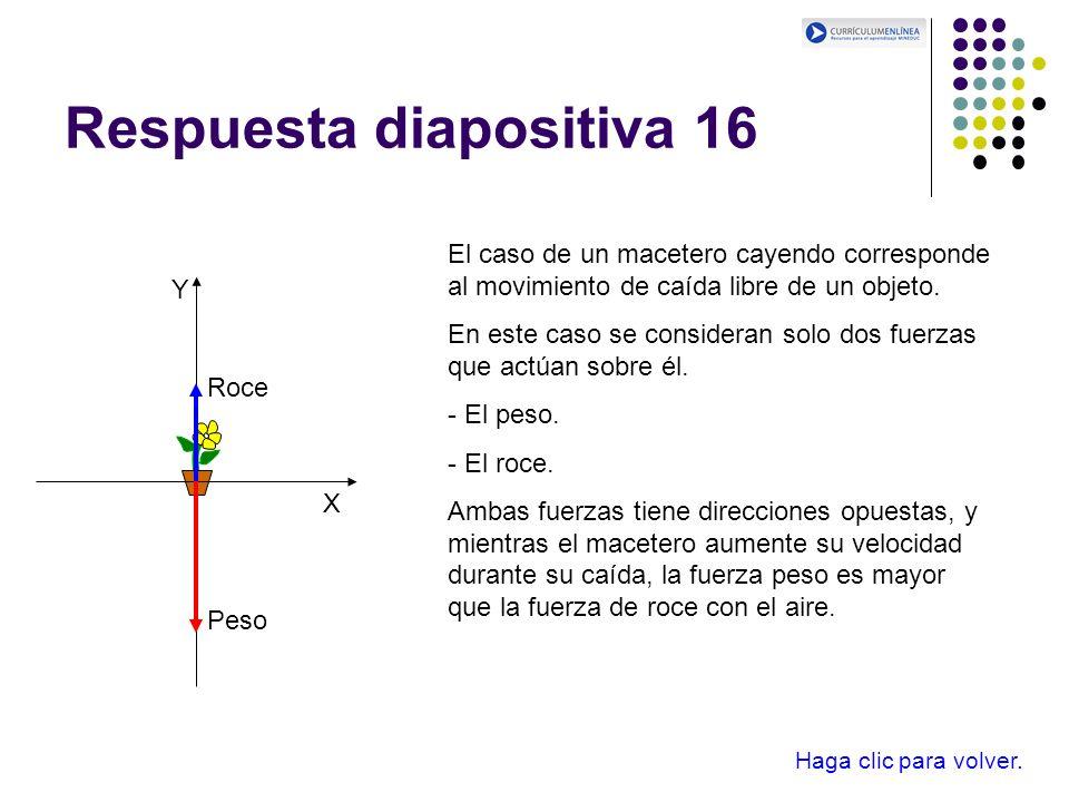 Respuesta diapositiva 16