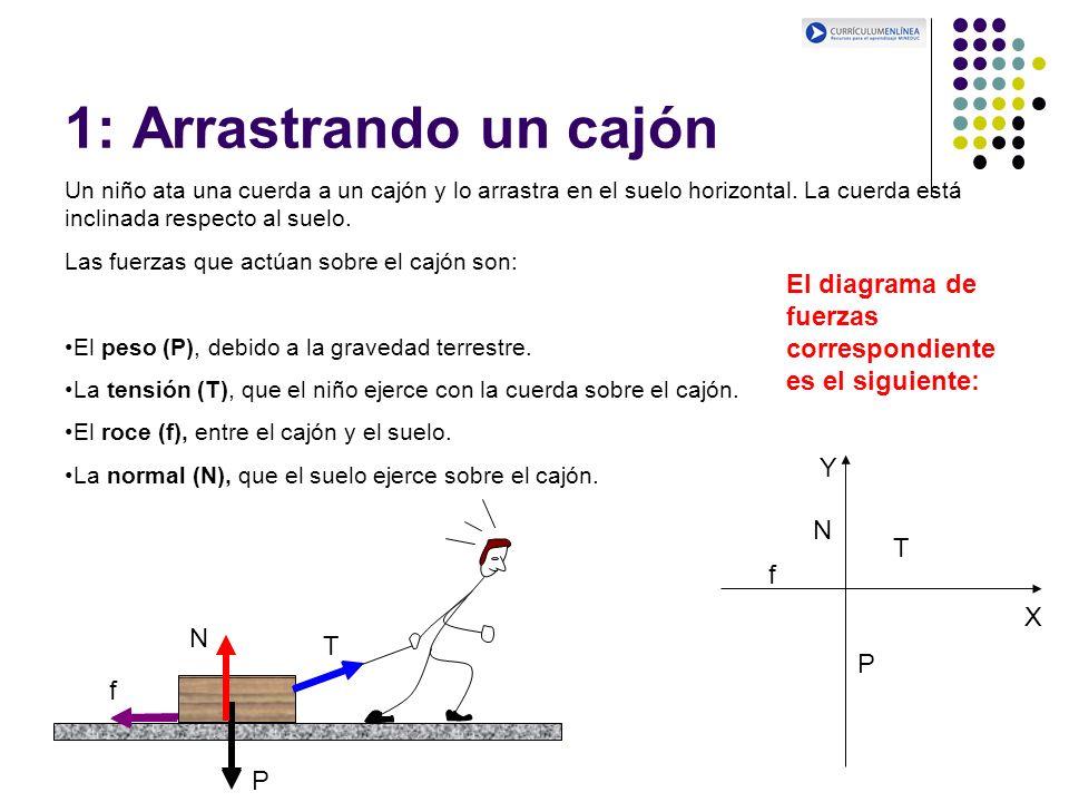 1: Arrastrando un cajón Un niño ata una cuerda a un cajón y lo arrastra en el suelo horizontal. La cuerda está inclinada respecto al suelo.