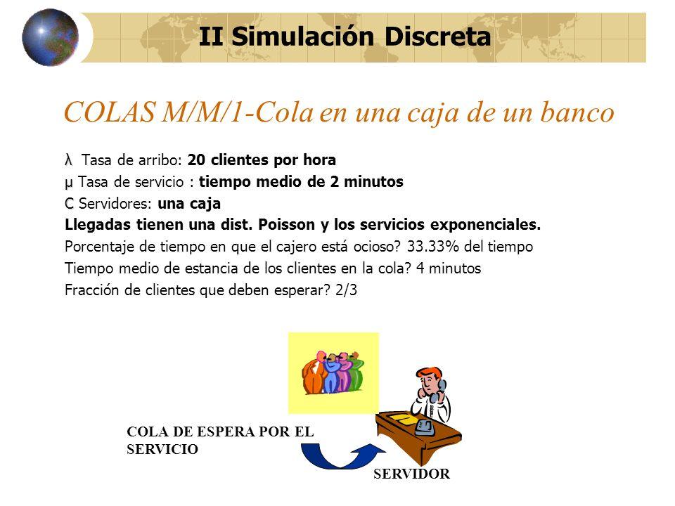 COLAS M/M/1-Cola en una caja de un banco