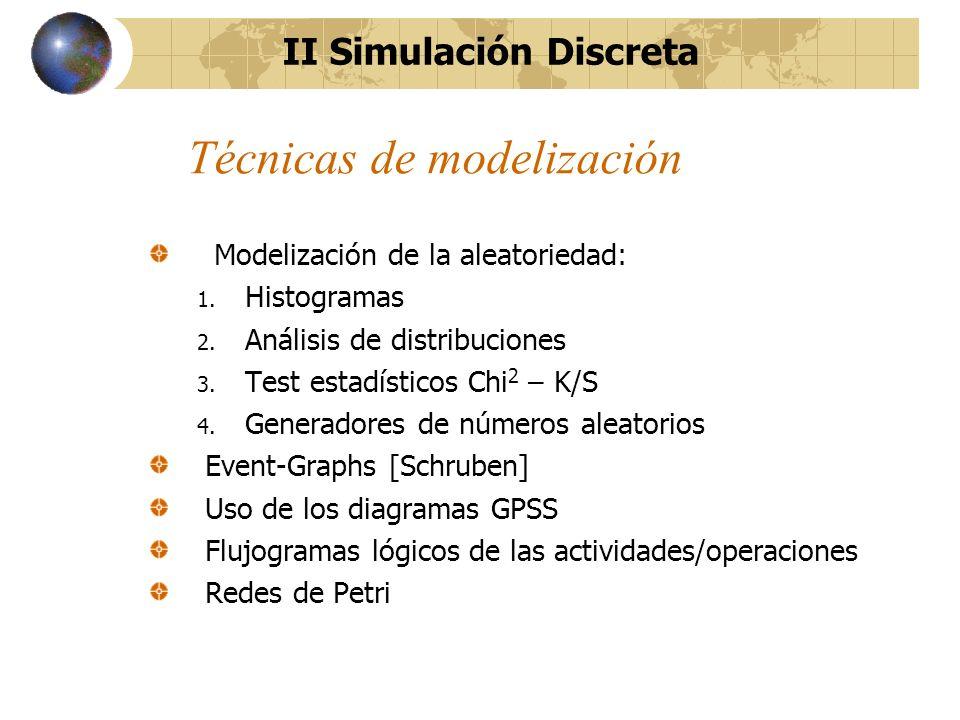 Técnicas de modelización
