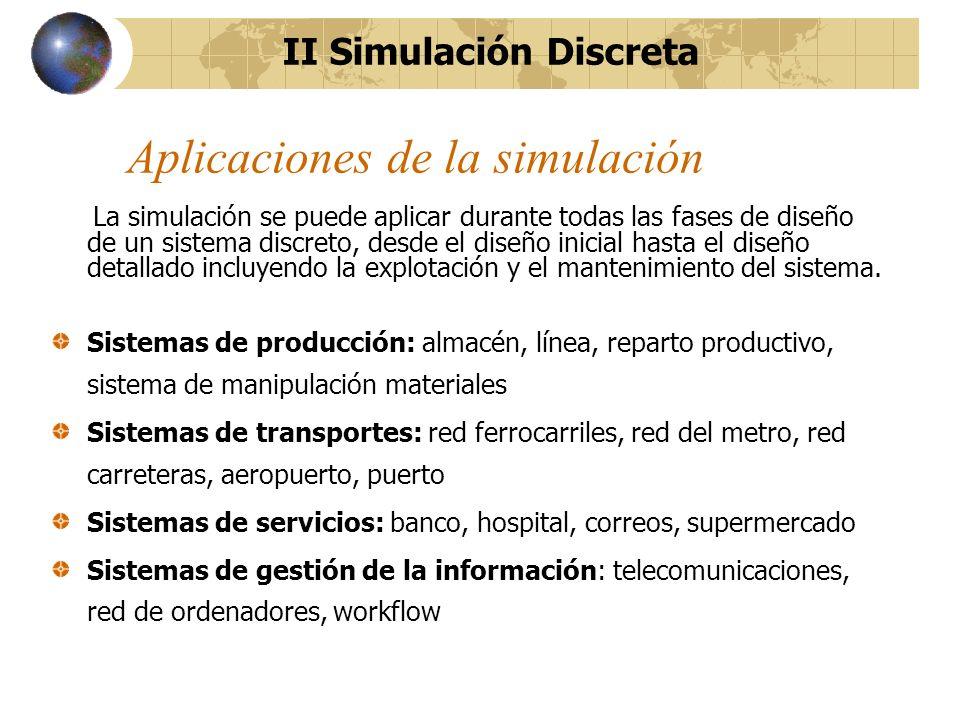 Aplicaciones de la simulación