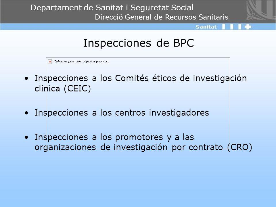 Inspecciones de BPC Inspecciones a los Comités éticos de investigación clínica (CEIC) Inspecciones a los centros investigadores.