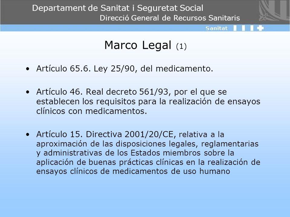Marco Legal (1) Artículo 65.6. Ley 25/90, del medicamento.