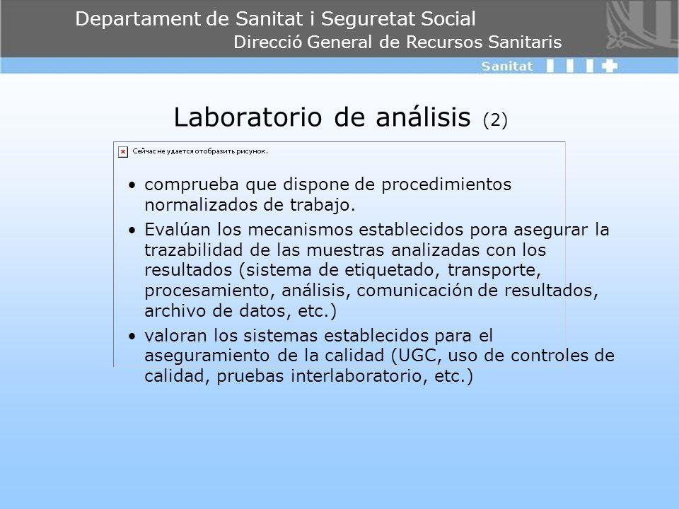Laboratorio de análisis (2)