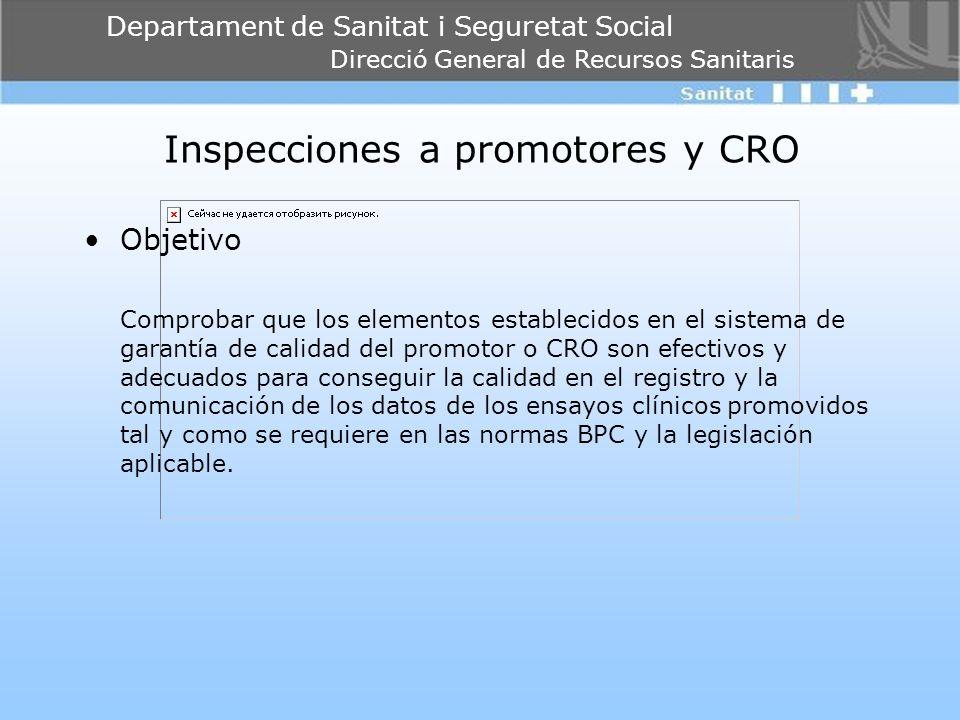Inspecciones a promotores y CRO