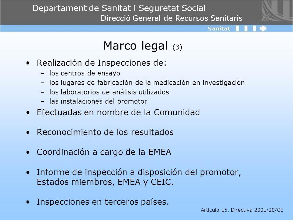Marco legal (3) Realización de Inspecciones de: