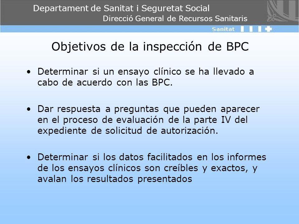 Objetivos de la inspección de BPC