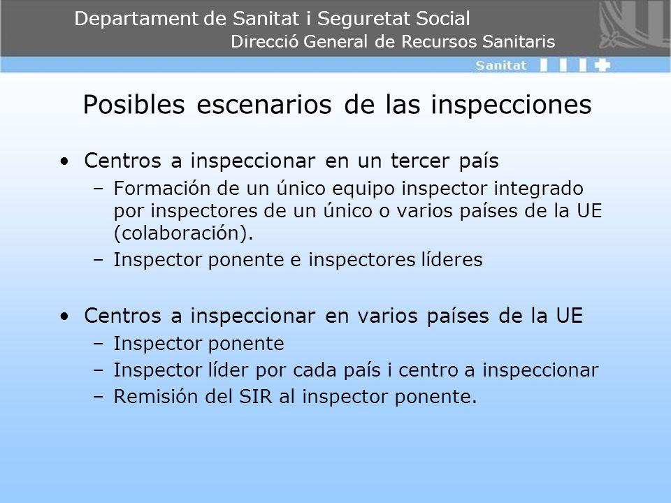 Posibles escenarios de las inspecciones