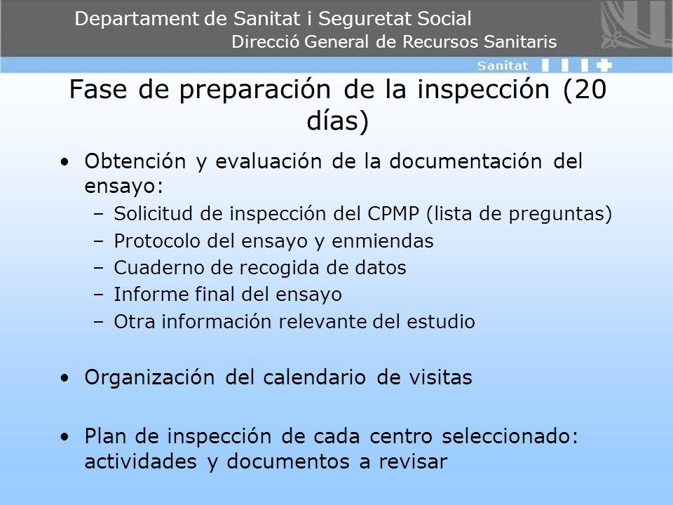 Fase de preparación de la inspección (20 días)