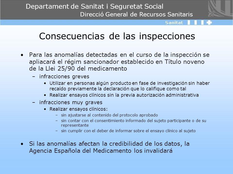 Consecuencias de las inspecciones