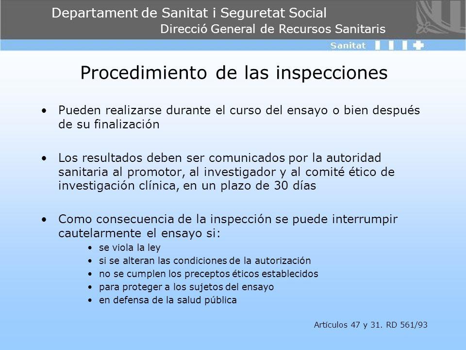 Procedimiento de las inspecciones