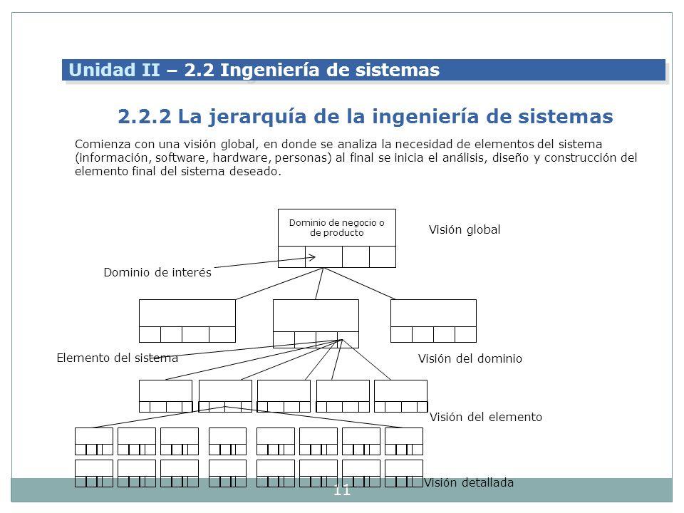 2.2.2 La jerarquía de la ingeniería de sistemas