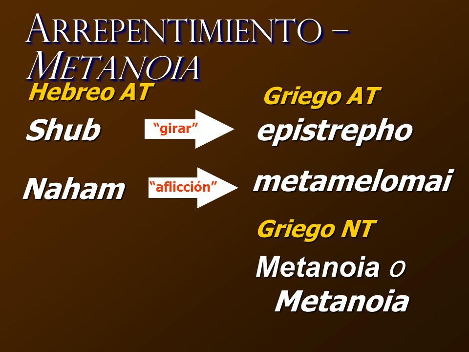 Arrepentimiento – Metanoia