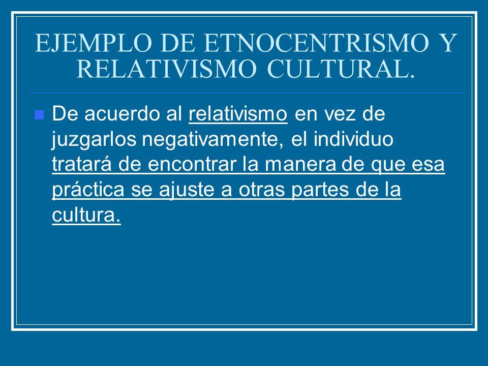 EJEMPLO DE ETNOCENTRISMO Y RELATIVISMO CULTURAL.
