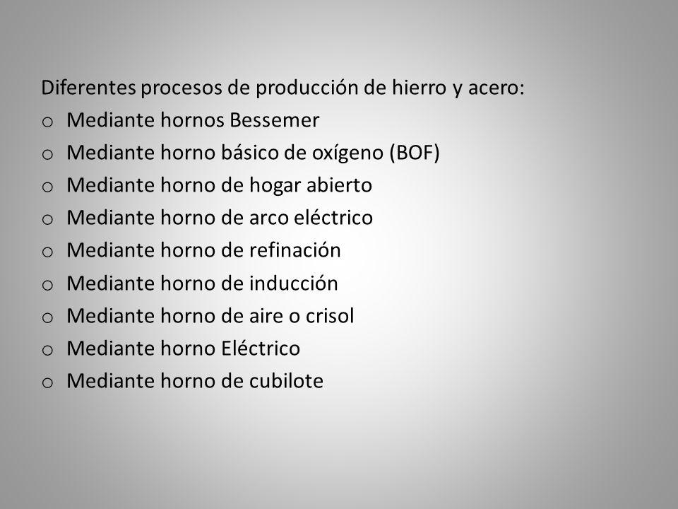 Diferentes procesos de producción de hierro y acero: