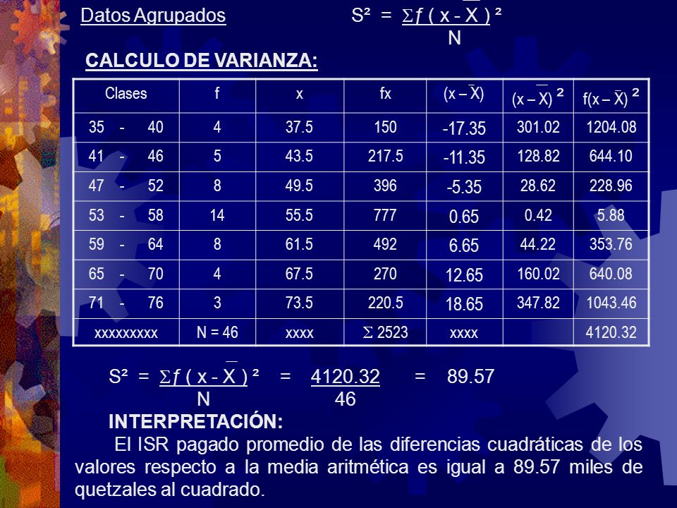 Datos Agrupados S² = ƒ ( x - X ) ² N CALCULO DE VARIANZA: