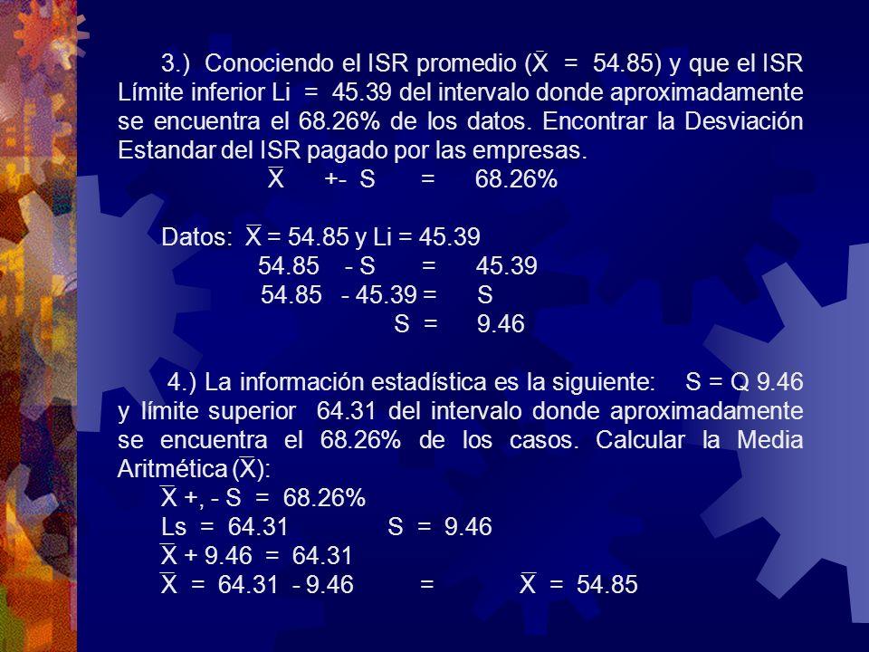 3. ). Conociendo el ISR promedio (X = 54