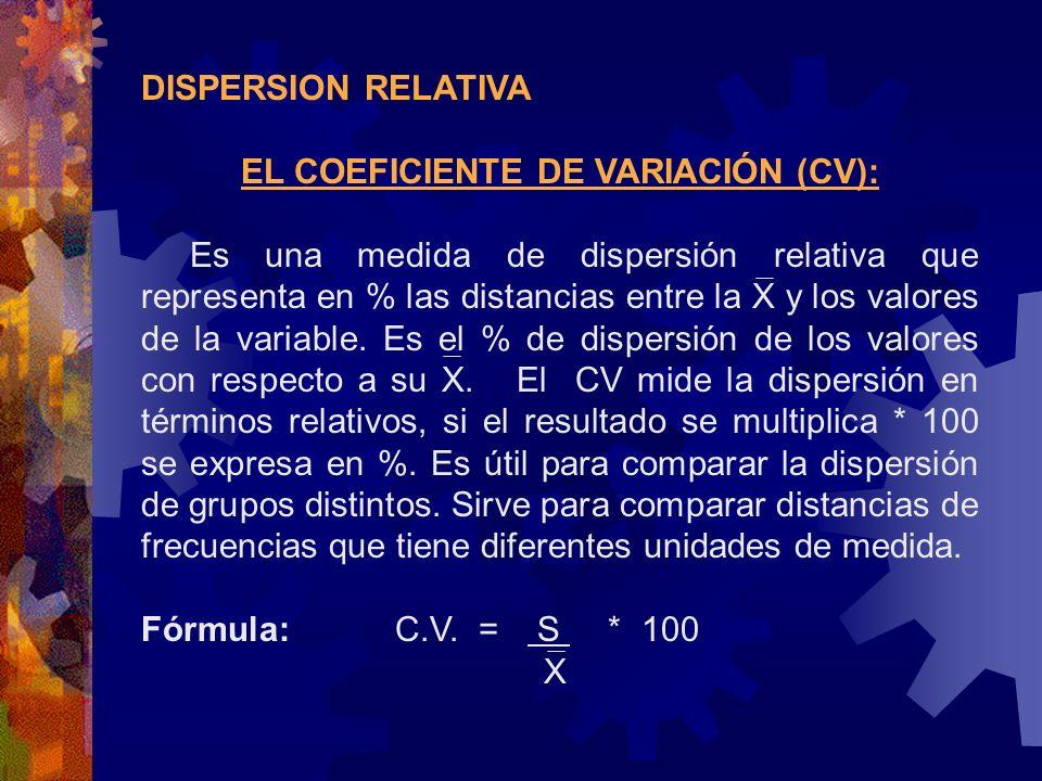 EL COEFICIENTE DE VARIACIÓN (CV):