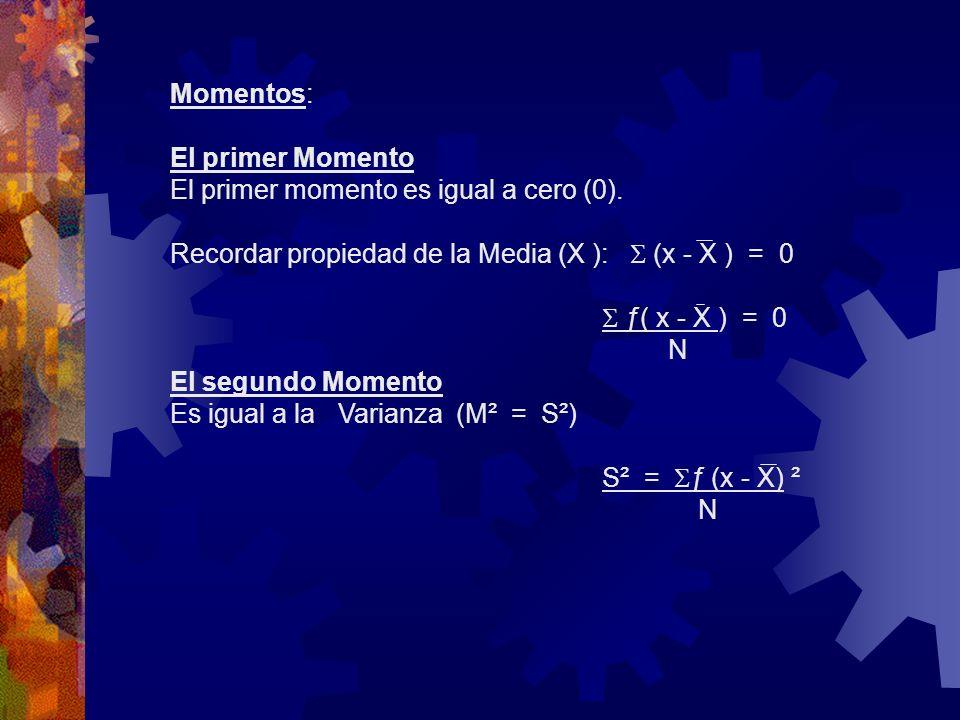 Momentos: El primer Momento. El primer momento es igual a cero (0). Recordar propiedad de la Media (X ):  (x - X ) = 0.