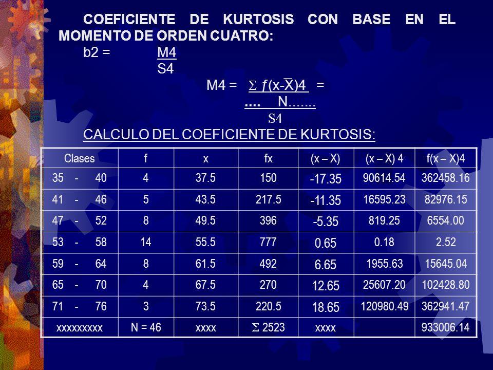 COEFICIENTE DE KURTOSIS CON BASE EN EL MOMENTO DE ORDEN CUATRO: