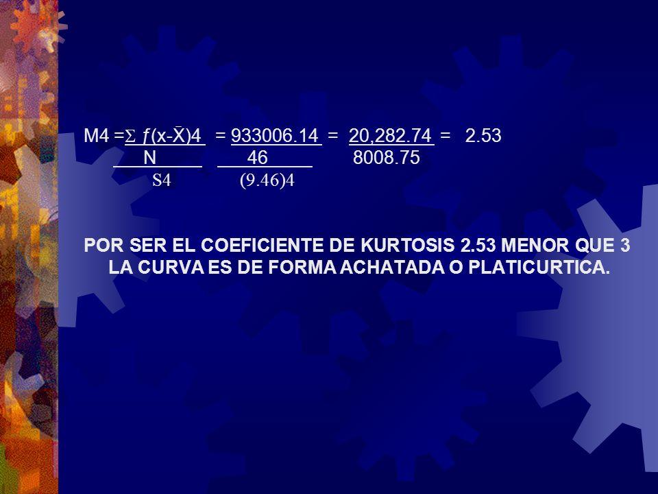 M4 = ƒ(x-X)4 = 933006.14 = 20,282.74 = 2.53 N 46 8008.75. S4 (9.46)4.