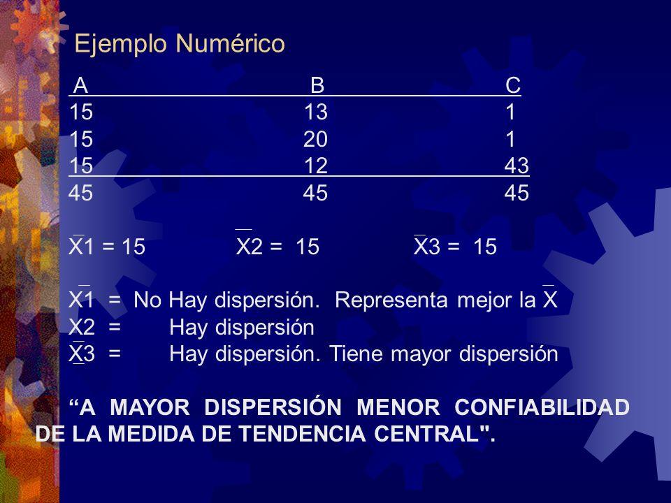 Ejemplo Numérico A B C. 15 13 1. 15 20 1. 15 12 43. 45 45 45.