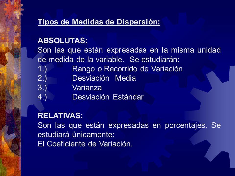 Tipos de Medidas de Dispersión: