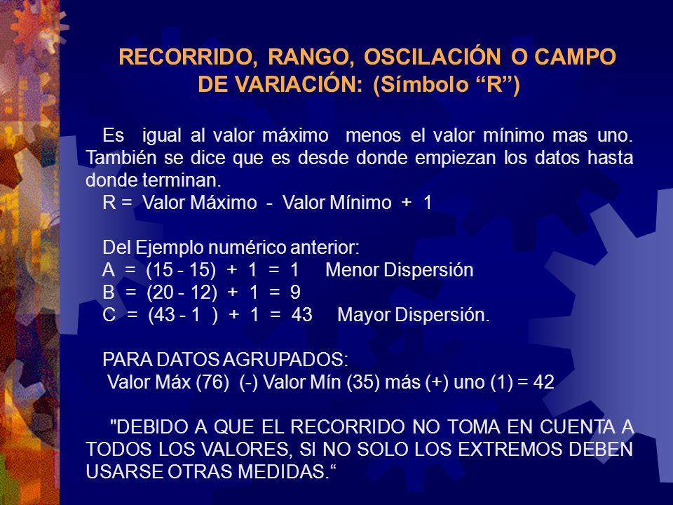 RECORRIDO, RANGO, OSCILACIÓN O CAMPO DE VARIACIÓN: (Símbolo R )