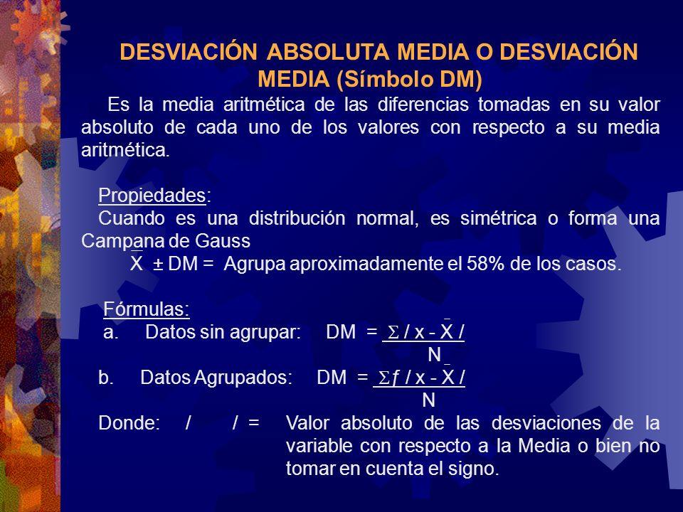 DESVIACIÓN ABSOLUTA MEDIA O DESVIACIÓN MEDIA (Símbolo DM)