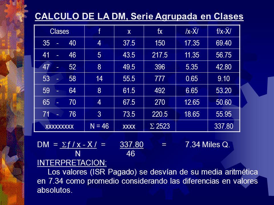 CALCULO DE LA DM, Serie Agrupada en Clases