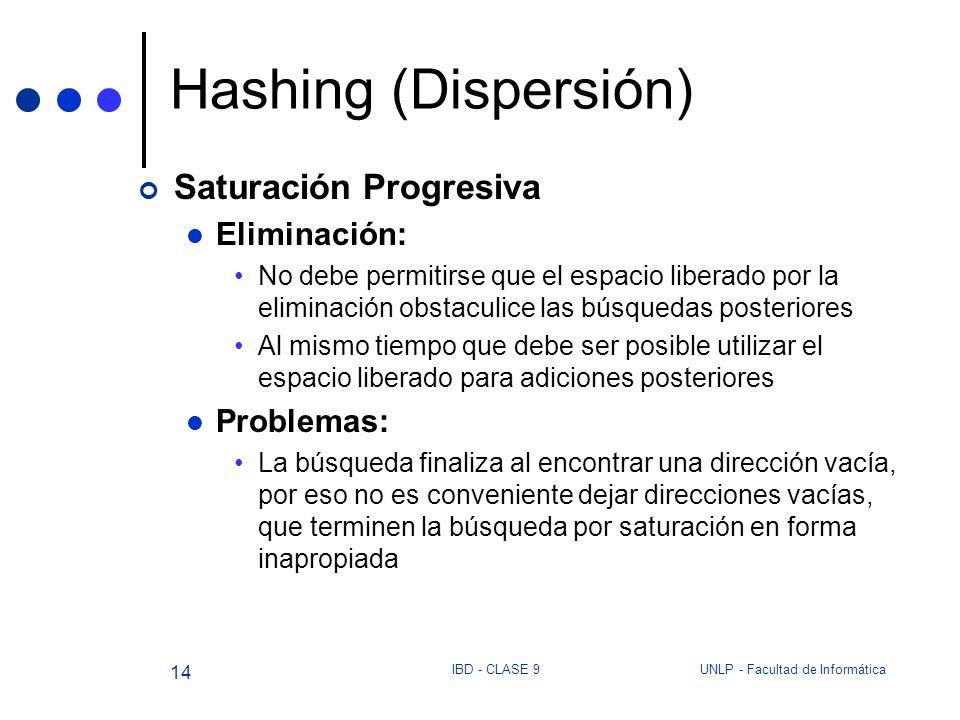Hashing (Dispersión) Saturación Progresiva Eliminación: Problemas: