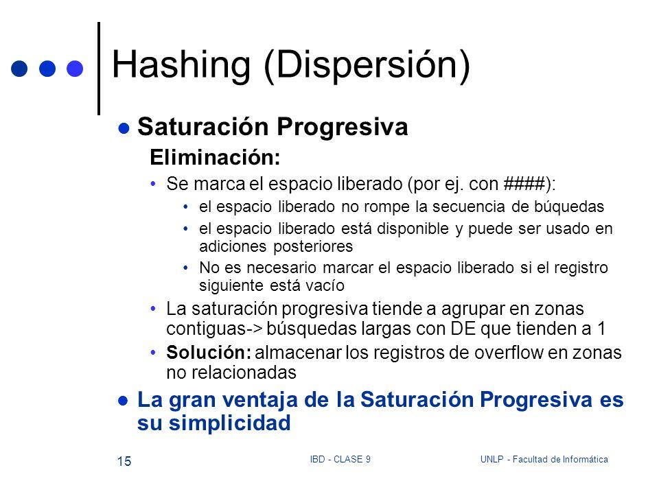 Hashing (Dispersión) Saturación Progresiva Eliminación: