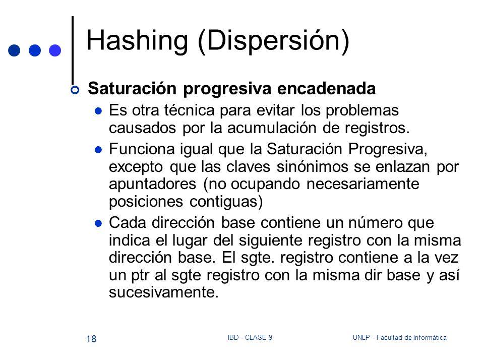 Hashing (Dispersión) Saturación progresiva encadenada
